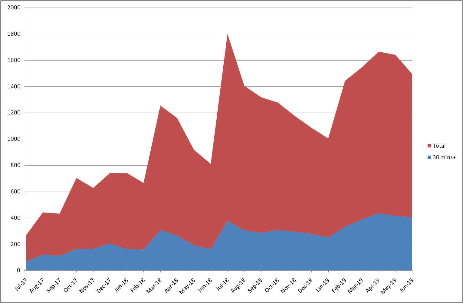 FBEL audience statistics catch-up, upcoming projects, other